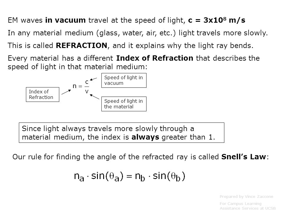 EM waves in vacuum travel at the speed of light, c = 3x10 8 m/s In any material medium (glass, water, air, etc.) light travels more slowly.