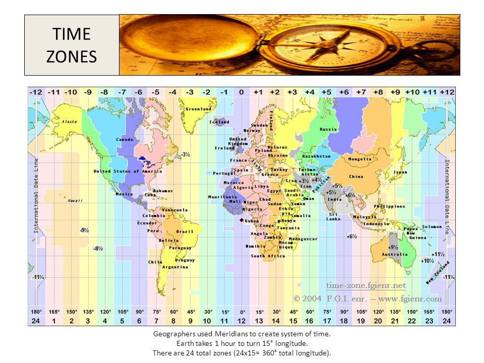 Geographers used Meridians to create system of time. Earth takes 1 hour to turn 15° longitude. There are 24 total zones (24x15= 360° total longitude).