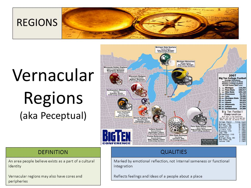 Vernacular Regions (aka Peceptual) DEFINITION QUALITIES An area people believe exists as a part of a cultural identity Vernacular regions may also hav