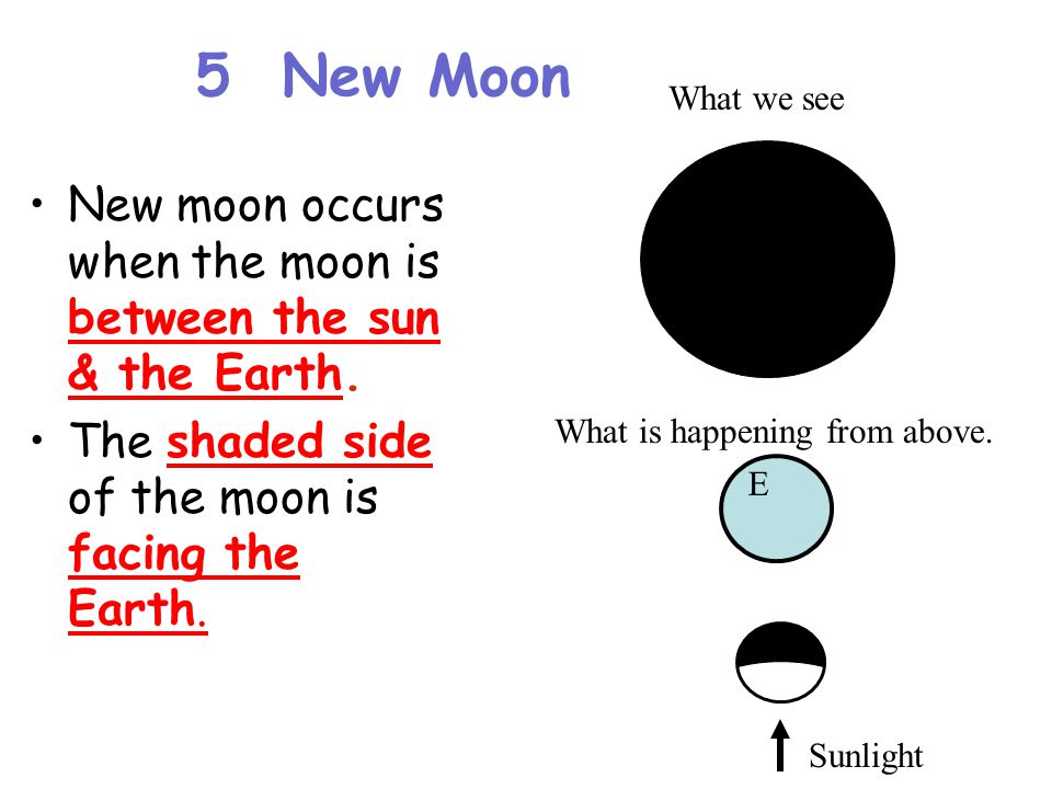 5 New Moon New moon occurs when the moon is between the sun & the Earth.