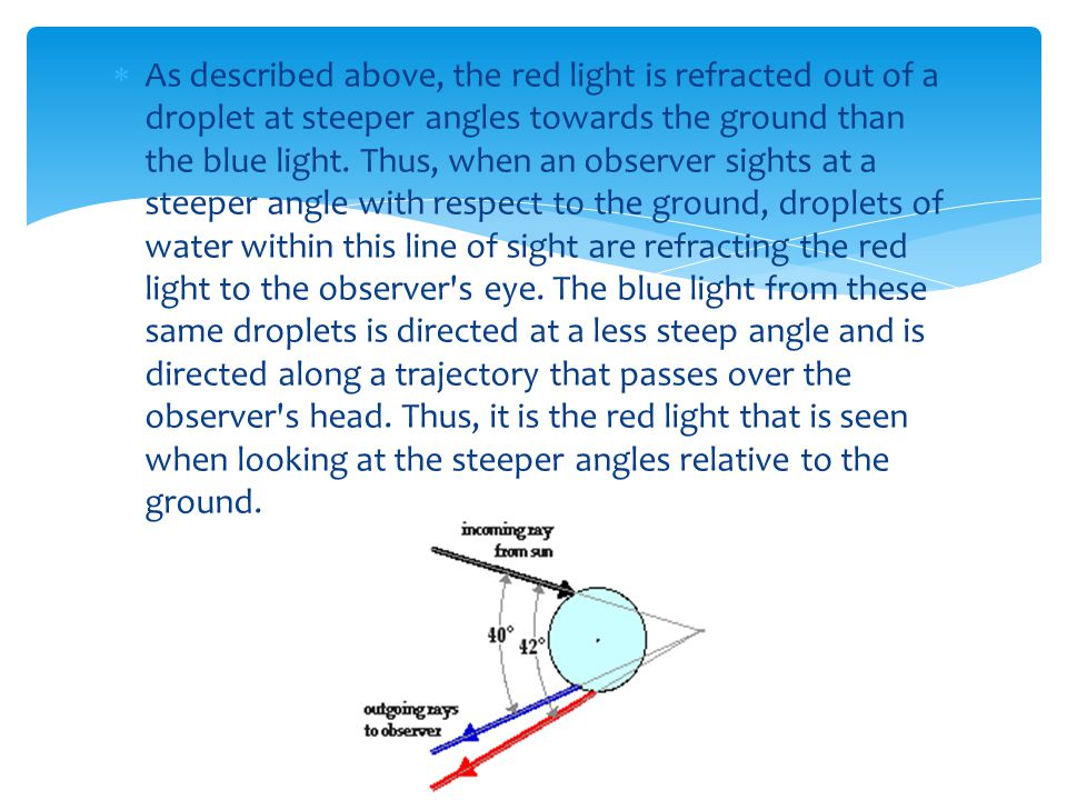  As described above, the red light is refracted out of a droplet at steeper angles towards the ground than the blue light.