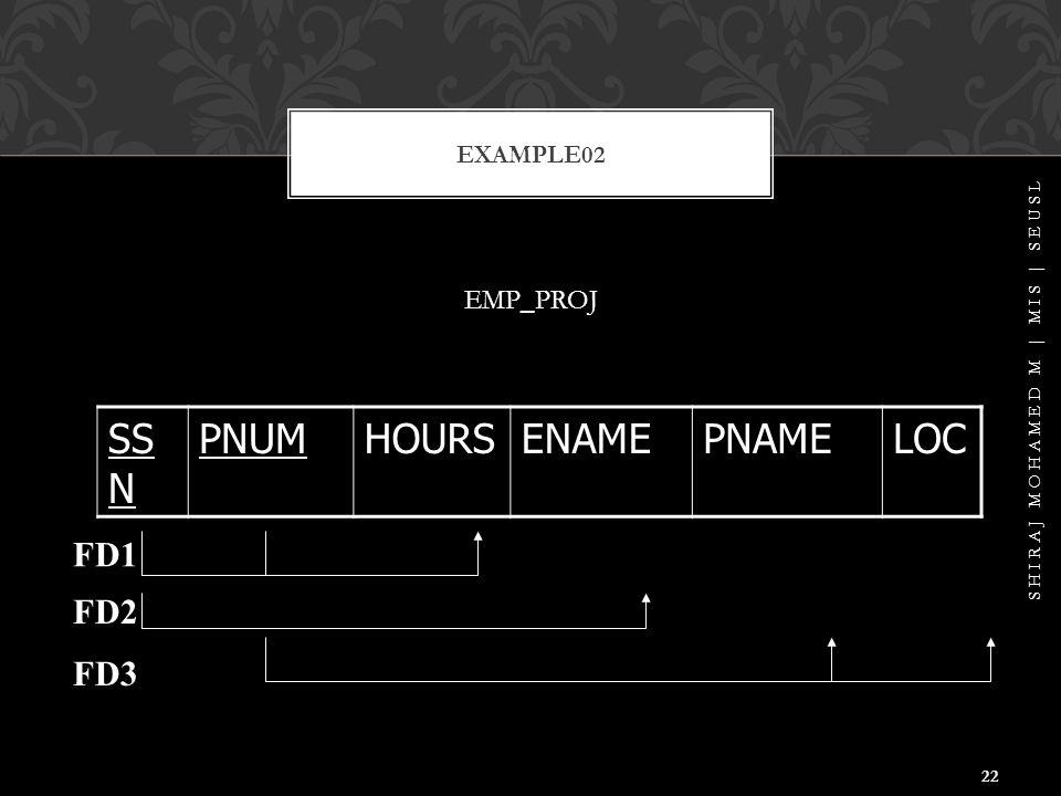 EMP_PROJ EXAMPLE02 SS N PNUMHOURSENAMEPNAMELOC FD1 FD2 FD3 SHIRAJ MOHAMED M | MIS | SEUSL 22