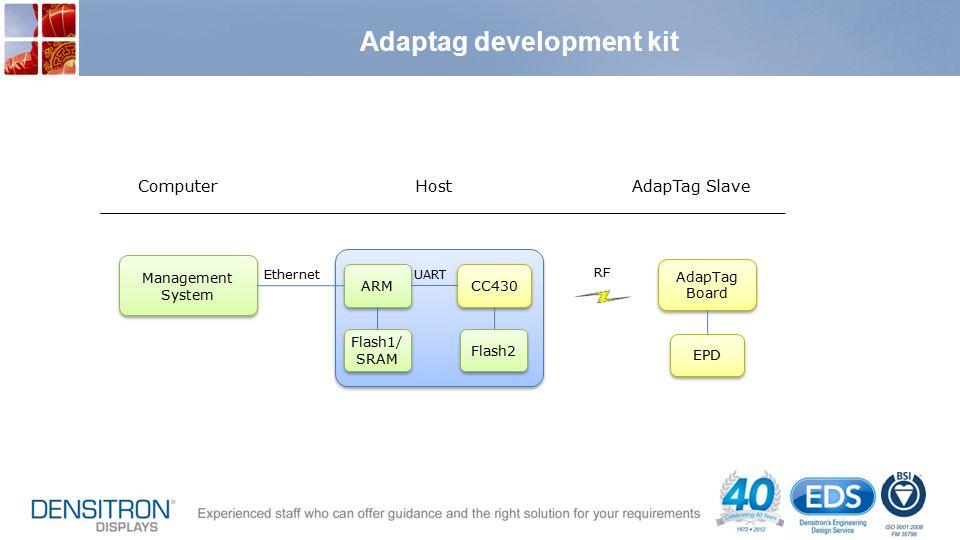 Adaptag development kit Computer Host AdapTag Slave Management System Management System AdapTag Board EPD ARM Flash1/ SRAM CC430 Ethernet UART RF Flas