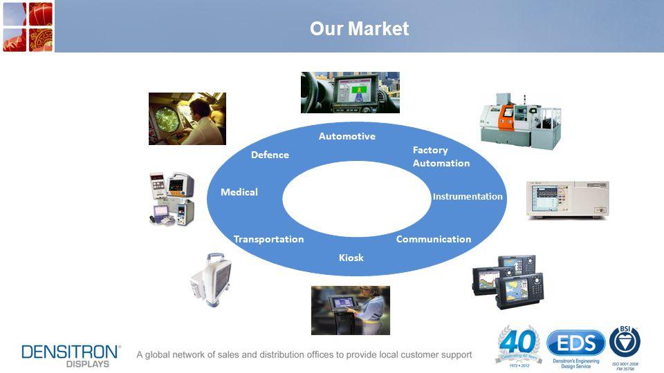 Our Market Medical Instrumentation Communication Kiosk Defence Transportation Factory Automation Automotive