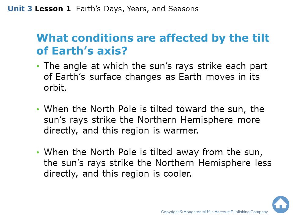 What conditions are affected by the tilt of Earth's axis? The angle at which the sun's rays strike each part of Earth's surface changes as Earth moves