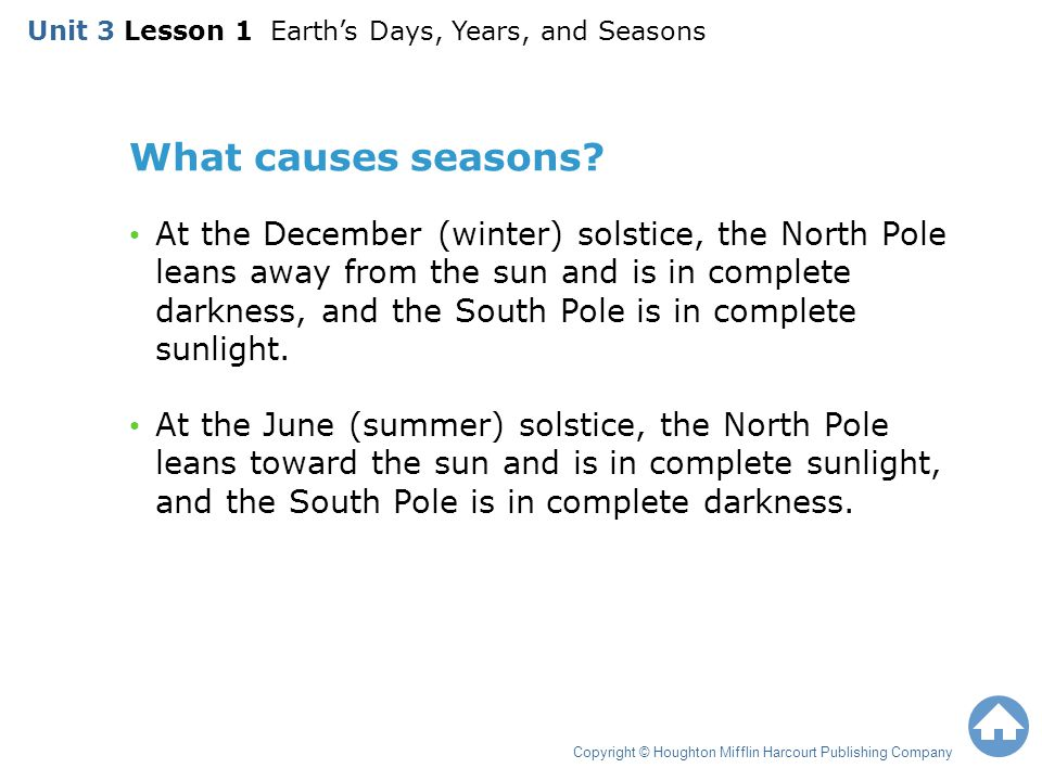 What causes seasons? At the December (winter) solstice, the North Pole leans away from the sun and is in complete darkness, and the South Pole is in c