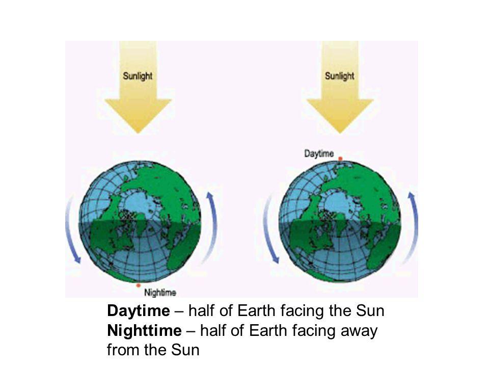 Daytime – half of Earth facing the Sun Nighttime – half of Earth facing away from the Sun