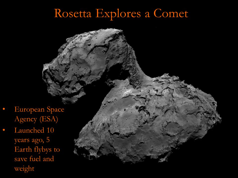 Rosetta Explores a Comet European Space Agency (ESA) Launched 10 years ago, 5 Earth flybys to save fuel and weight