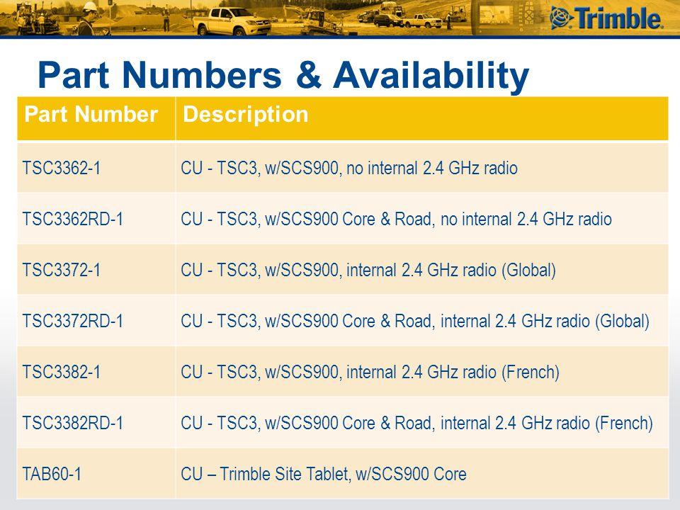 Part NumberDescription TSC3362-1CU - TSC3, w/SCS900, no internal 2.4 GHz radio TSC3362RD-1CU - TSC3, w/SCS900 Core & Road, no internal 2.4 GHz radio T