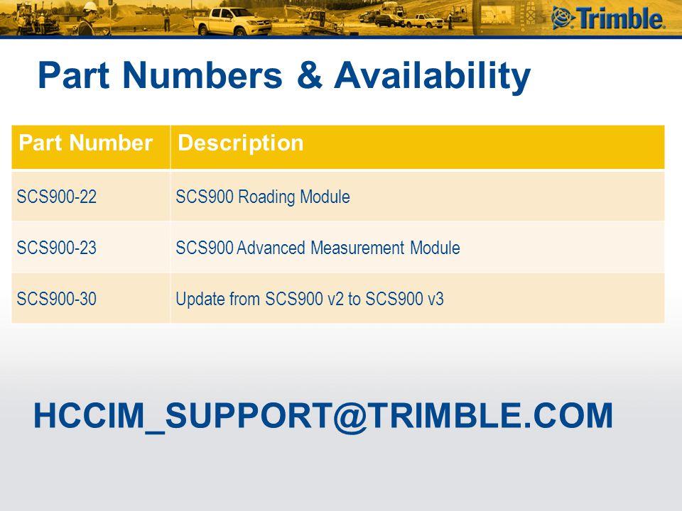 Part Numbers & Availability Part NumberDescription SCS900-22SCS900 Roading Module SCS900-23SCS900 Advanced Measurement Module SCS900-30Update from SCS