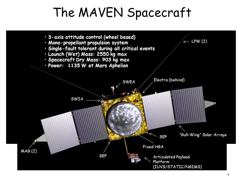 The MAVEN Spacecraft 3-axis attitude control (wheel based) Mono-propellant propulsion system Single-fault tolerant during all critical events Launch (Wet) Mass: 2550 kg max Spacecraft Dry Mass: 903 kg max Power: 1135 W at Mars Aphelion MAG (2) Gull-Wing Solar Arrays LPW (2) SWEA Articulated Payload Platform (IUVS/STATIC/NGIMS) Fixed HGA SWIA SEP Electra (behind) 4