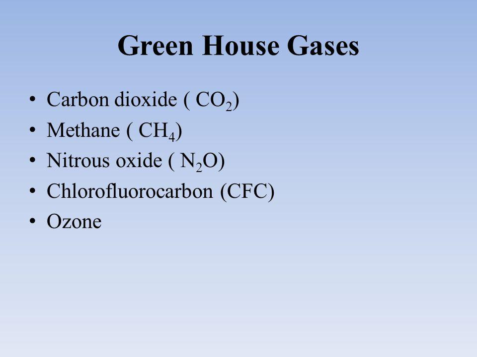 Green House Gases Carbon dioxide ( CO 2 ) Methane ( CH 4 ) Nitrous oxide ( N 2 O) Chlorofluorocarbon (CFC) Ozone