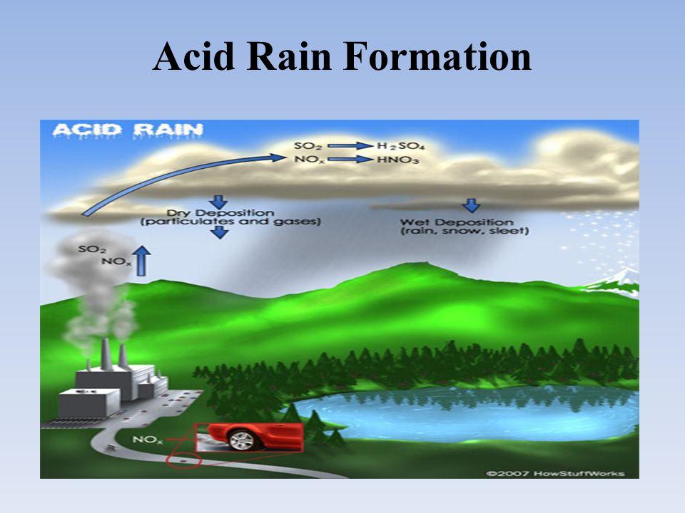Acid Rain Formation