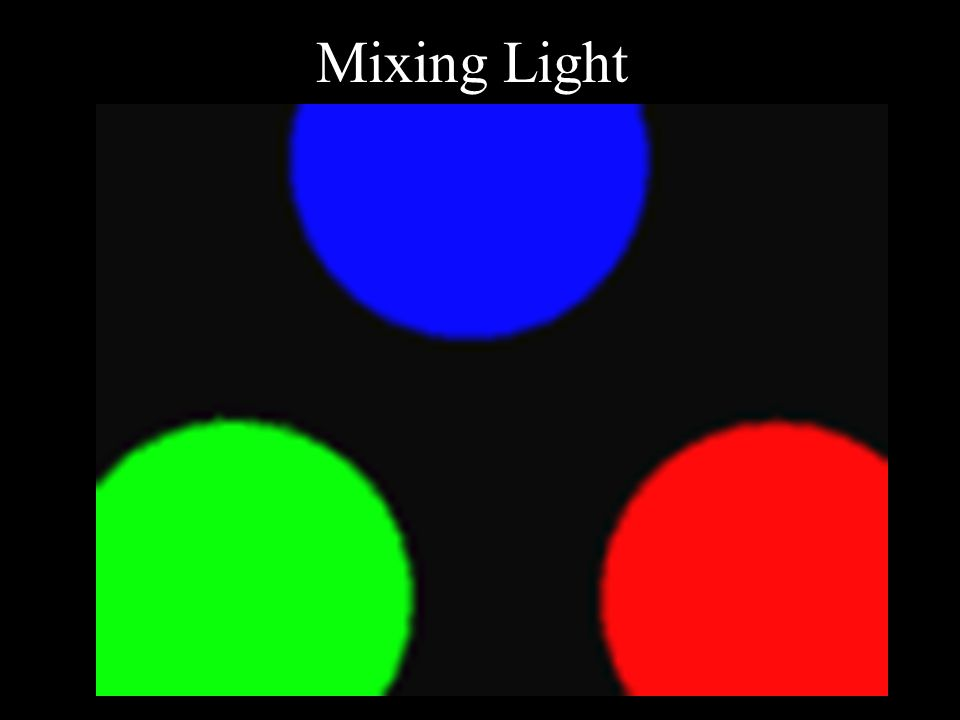 Mixing Colored Light
