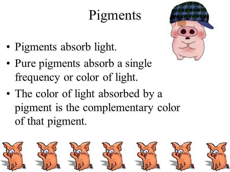 Light Quiz R + G = YR + B = MB + G = C