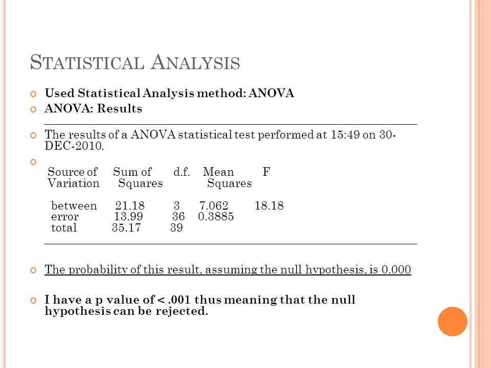 S TATISTICAL A NALYSIS Used Statistical Analysis method: ANOVA ANOVA: Results ________________________________________________________________ The res