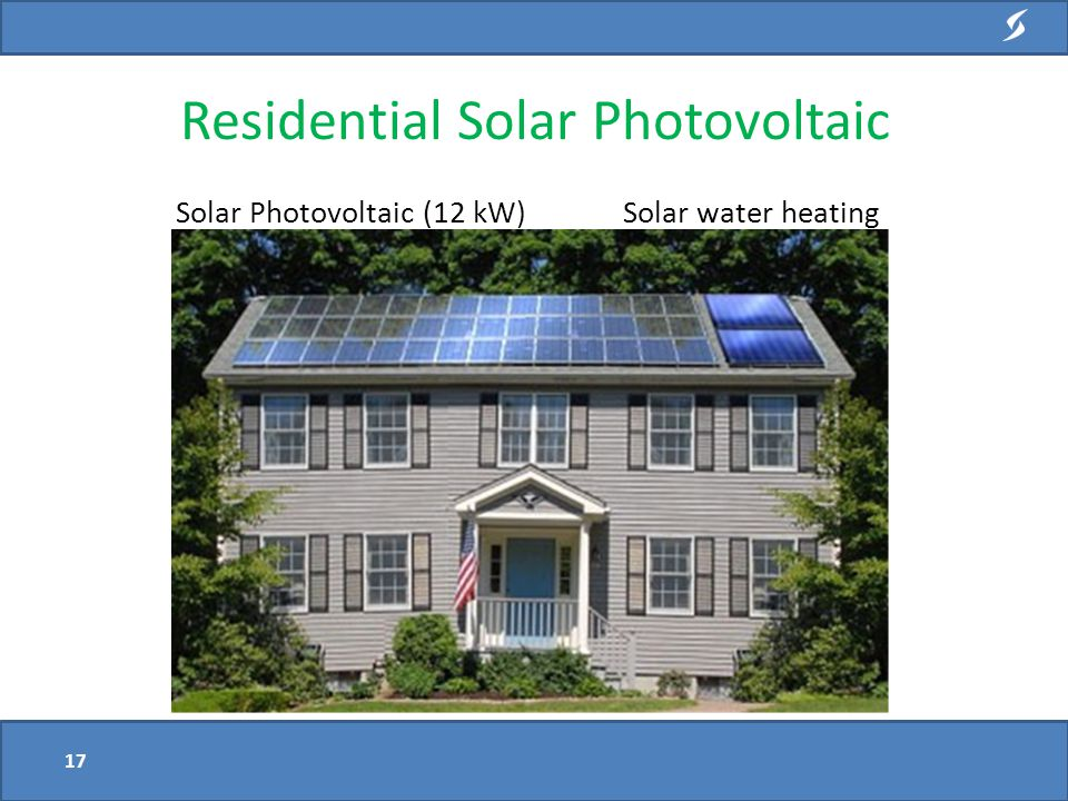 Solar Photovoltaic (12 kW) Solar water heating Residential Solar Photovoltaic 17