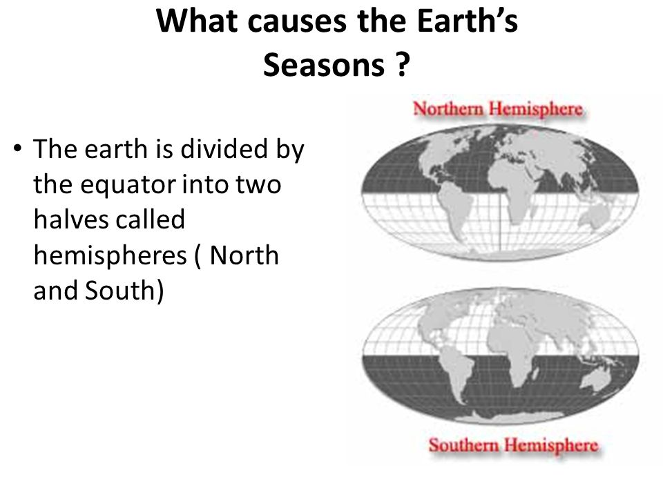 The earth is divided by the equator into two halves called hemispheres ( North and South)