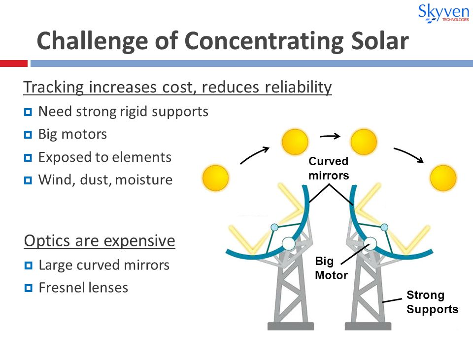Challenge of Concentrating Solar Tracking increases cost, reduces reliability  Need strong rigid supports  Big motors  Exposed to elements  Wind, dust, moisture Optics are expensive  Large curved mirrors  Fresnel lenses Big Motor Strong Supports Curved mirrors