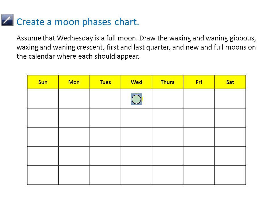 Create a moon phases chart. SunMonTuesWedThursFriSat Assume that Wednesday is a full moon.