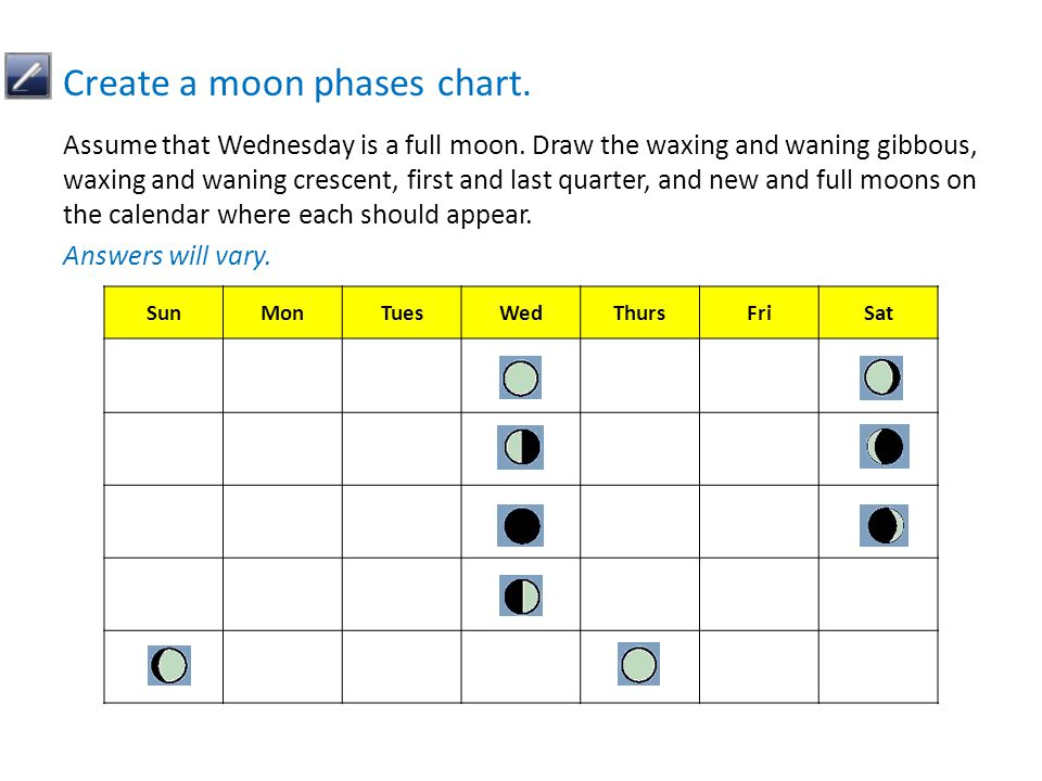 It takes approximately ___ days for the moon to pass through a complete cycle of phases.