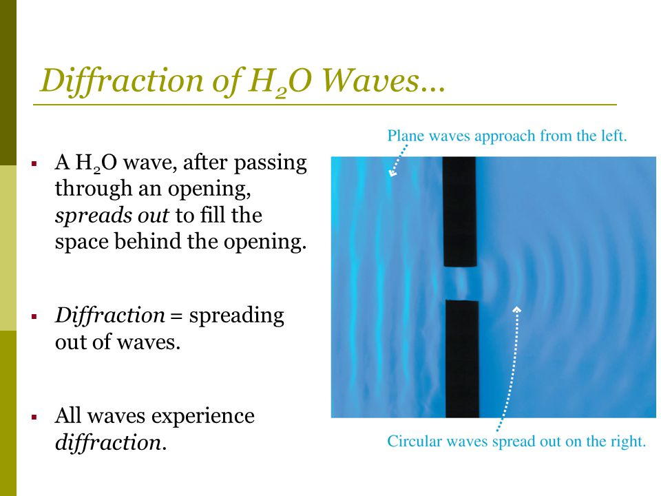  A H 2 O wave, after passing through an opening, spreads out to fill the space behind the opening.  Diffraction = spreading out of waves.  All wave