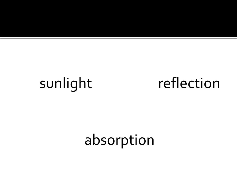 sunlight reflection absorption