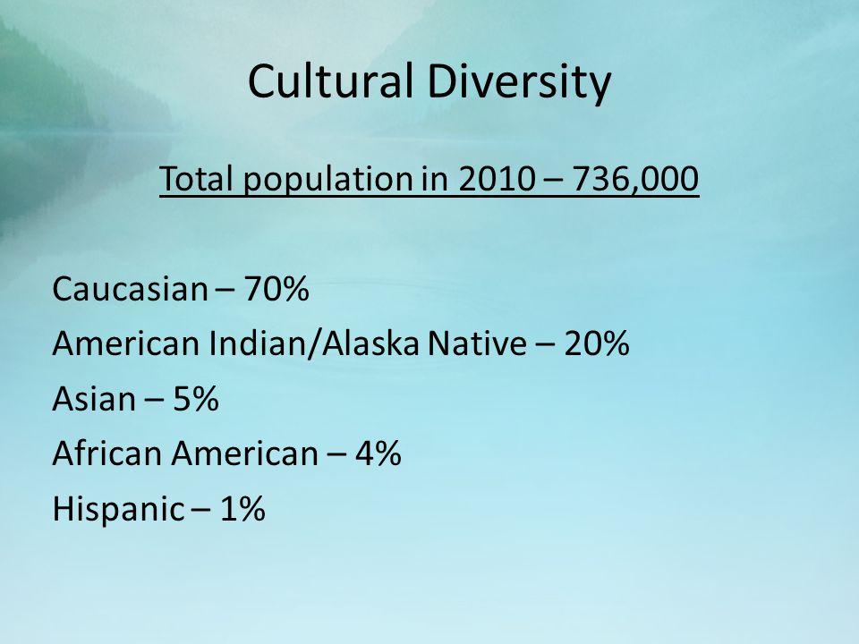Cultural Diversity Total population in 2010 – 736,000 Caucasian – 70% American Indian/Alaska Native – 20% Asian – 5% African American – 4% Hispanic – 1%