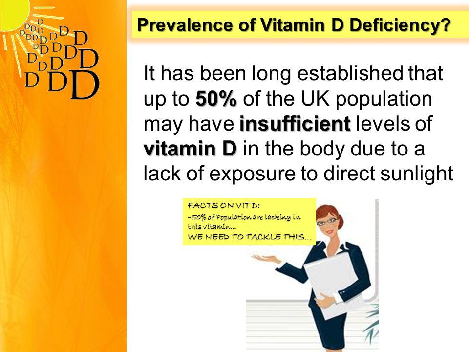 Prevalence of Vitamin D Deficiency.