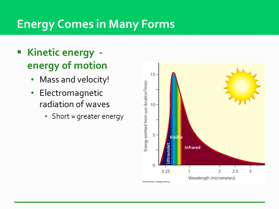 Science, Matter, Energy, and Systems Chapter 2 – Part 6 Thermodynamics
