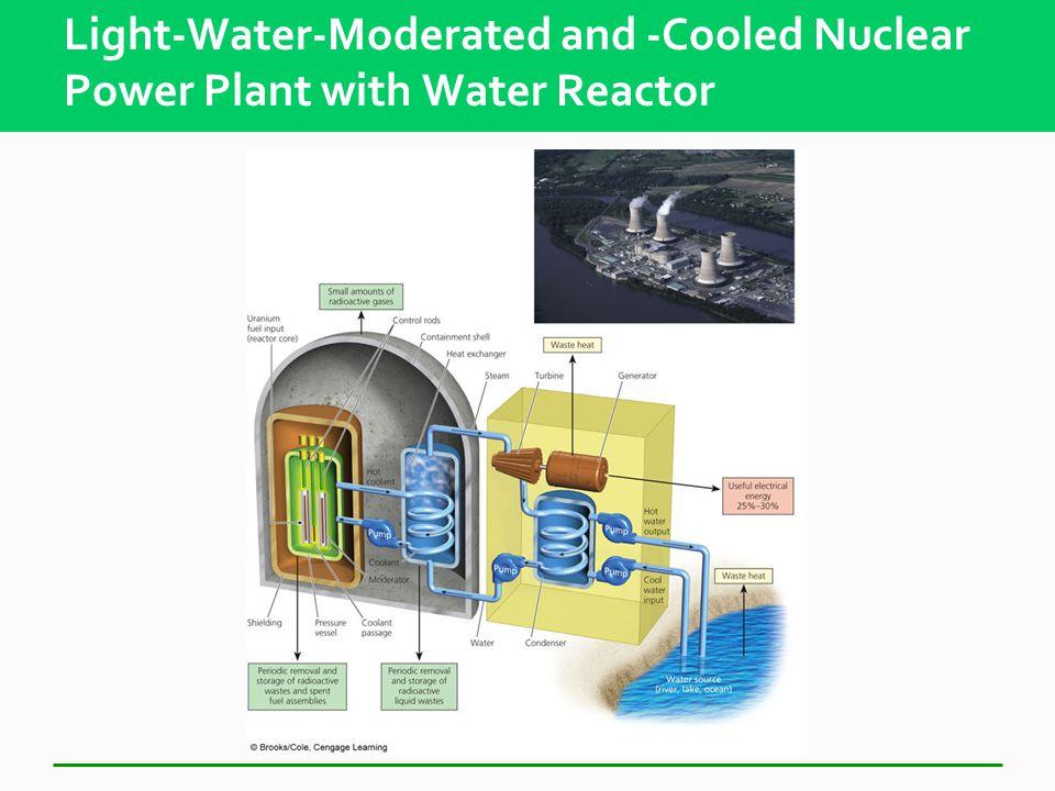 Nuclear Power 6:51