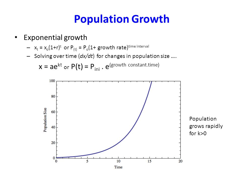 Population Growth Exponential growth – x t = x o (1+r) t or P (t) = P o (1+ growth rate) time interval – Solving over time (dx/dt) for changes in population size ….