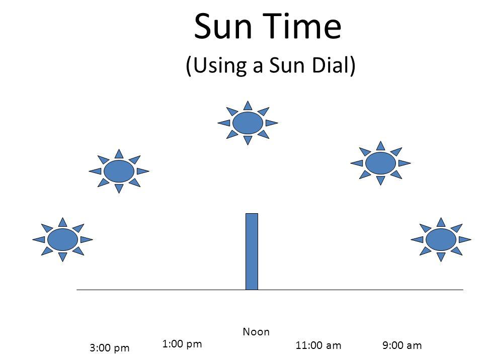 Sun Time (Using a Sun Dial) 9:00 am11:00 am Noon 1:00 pm 3:00 pm