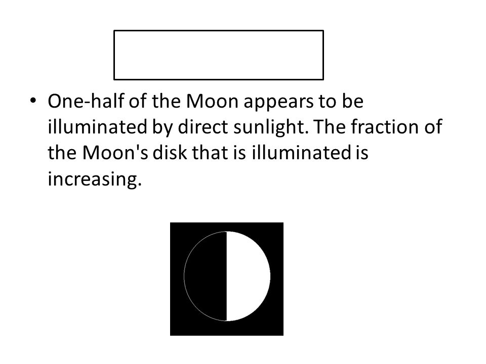 One-half of the Moon appears to be illuminated by direct sunlight. The fraction of the Moon's disk that is illuminated is increasing.