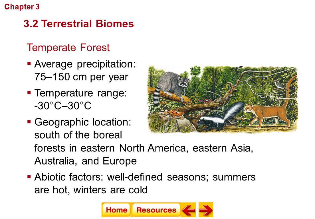 Communities, Biomes, and Ecosystems Temperate Forest  Average precipitation: 75–150 cm per year  Temperature range: -30°C–30°C  Abiotic factors: we