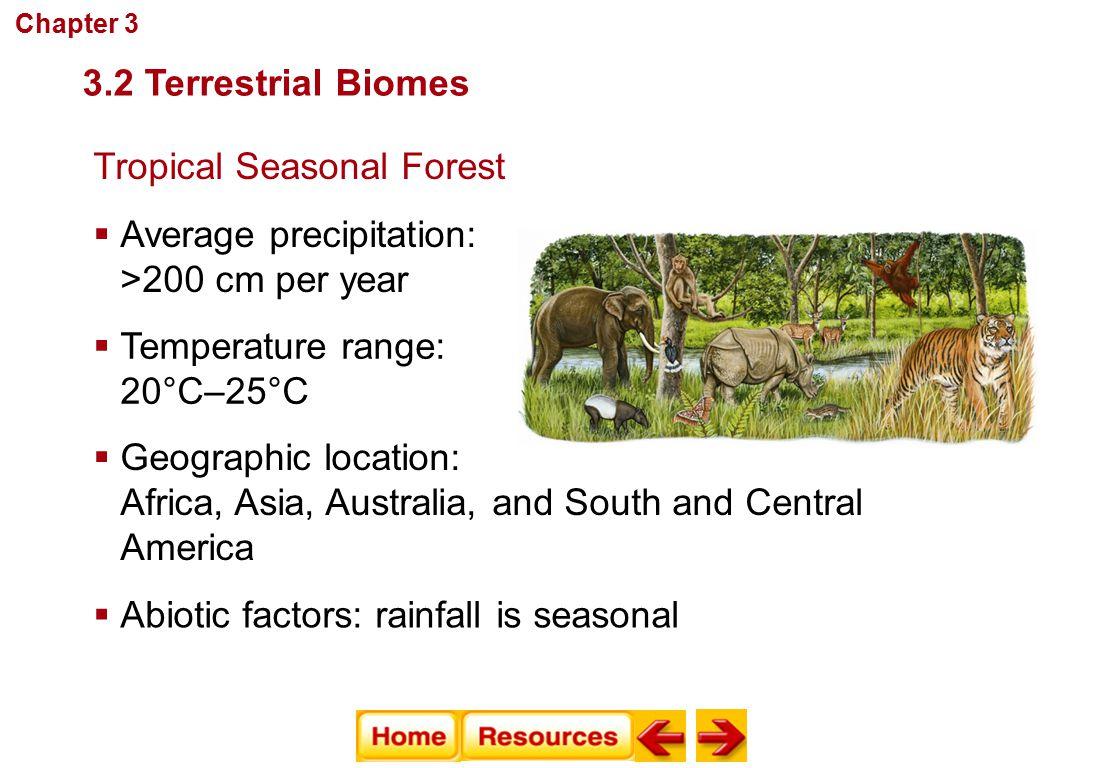 Communities, Biomes, and Ecosystems Tropical Seasonal Forest  Average precipitation: >200 cm per year  Temperature range: 20°C–25°C  Abiotic factor