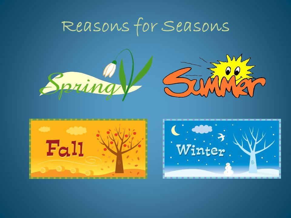 Reasons for Seasons