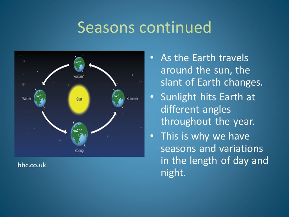 Seasons continued As the Earth travels around the sun, the slant of Earth changes. Sunlight hits Earth at different angles throughout the year. This i