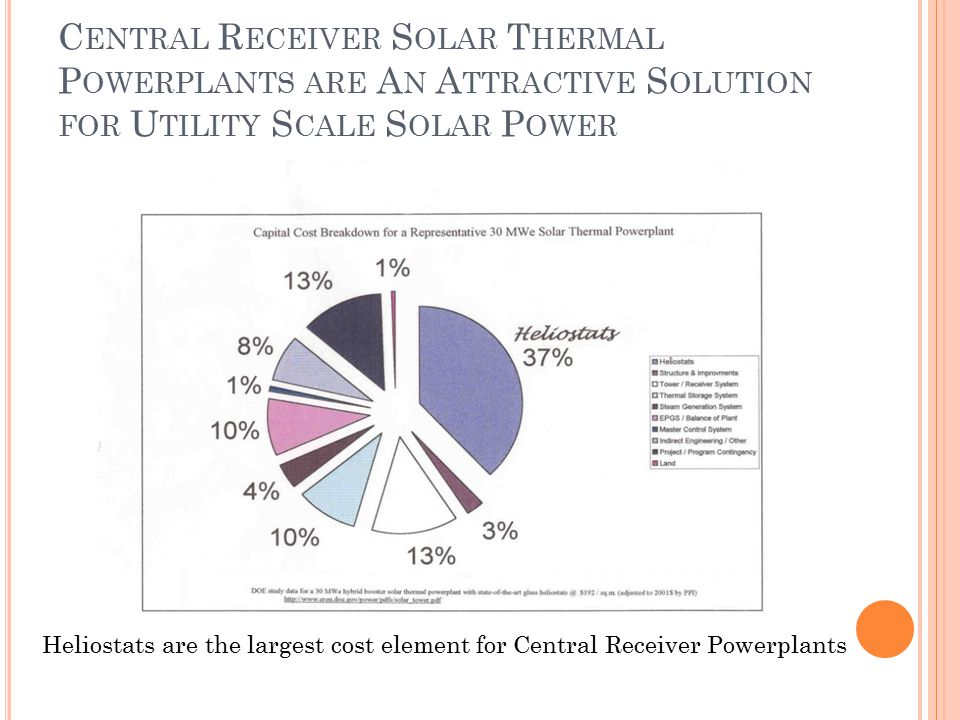 C ENTRAL R ECEIVER S OLAR T HERMAL P OWERPLANTS ARE A N A TTRACTIVE S OLUTION FOR U TILITY S CALE S OLAR P OWER Heliostats are the largest cost element for Central Receiver Powerplants