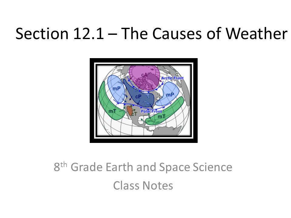What is Meteorology.
