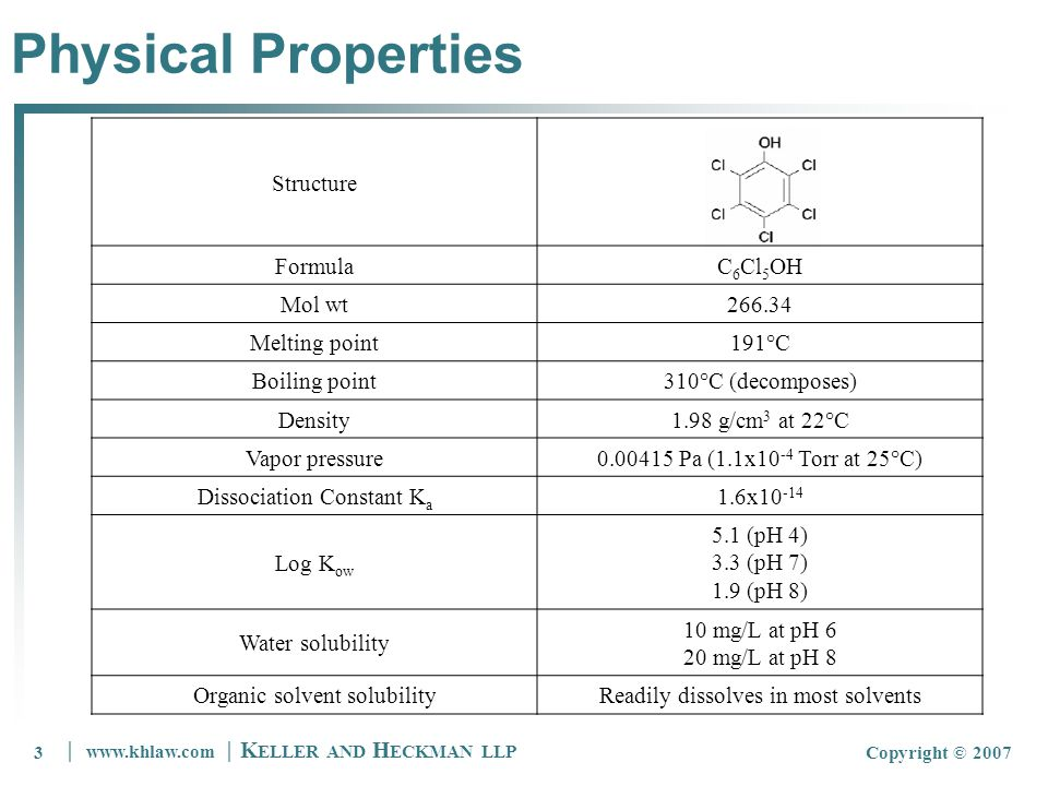 3 │ www.khlaw.com │ K ELLER AND H ECKMAN LLP Copyright © 20073 Physical Properties Structure FormulaC 6 Cl 5 OH Mol wt266.34 Melting point191°C Boiling point310°C (decomposes) Density1.98 g/cm 3 at 22°C Vapor pressure0.00415 Pa (1.1x10 -4 Torr at 25°C) Dissociation Constant K a 1.6x10 -14 Log K ow 5.1 (pH 4) 3.3 (pH 7) 1.9 (pH 8) Water solubility 10 mg/L at pH 6 20 mg/L at pH 8 Organic solvent solubilityReadily dissolves in most solvents