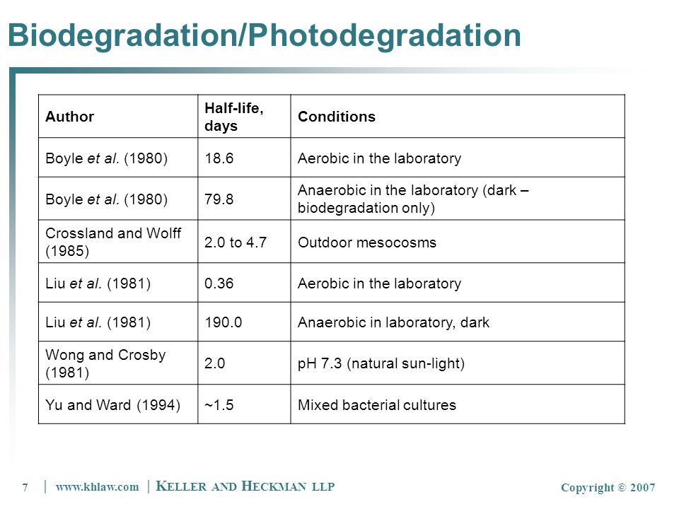 7 │ www.khlaw.com │ K ELLER AND H ECKMAN LLP Copyright © 20077 Biodegradation/Photodegradation Author Half-life, days Conditions Boyle et al.