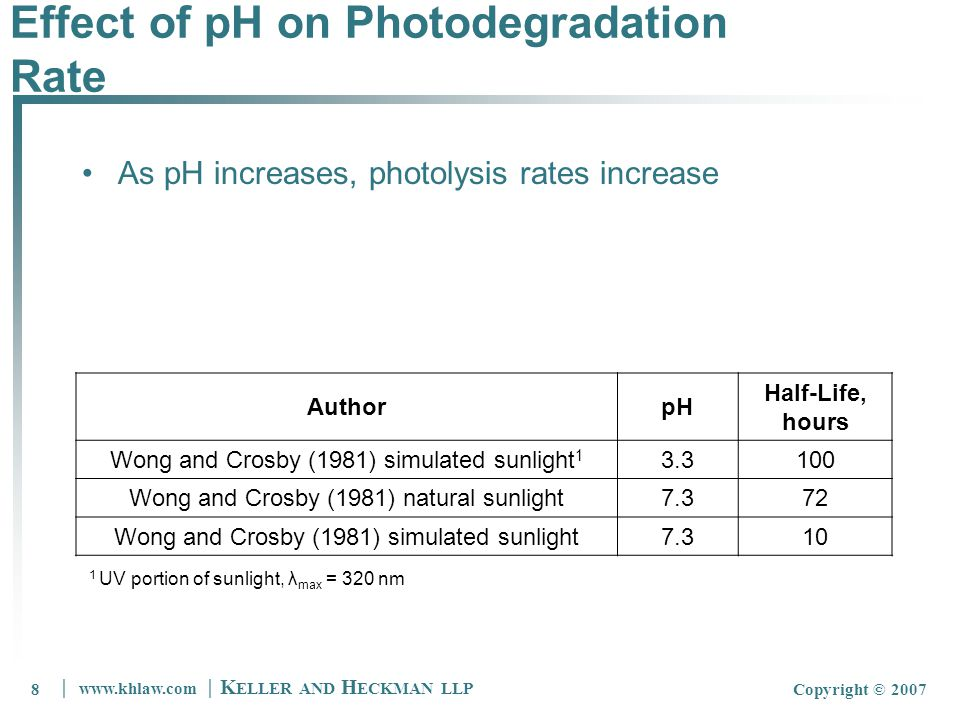 9 │ www.khlaw.com │ K ELLER AND H ECKMAN LLP Copyright © 20079 Effect of pH on Biodegradation Rate Biodegradation rates are also pH dependent with studies carried out in the dark giving longer half-lives at lower pHs AuthorpH Half-life, hours Wolski et al.