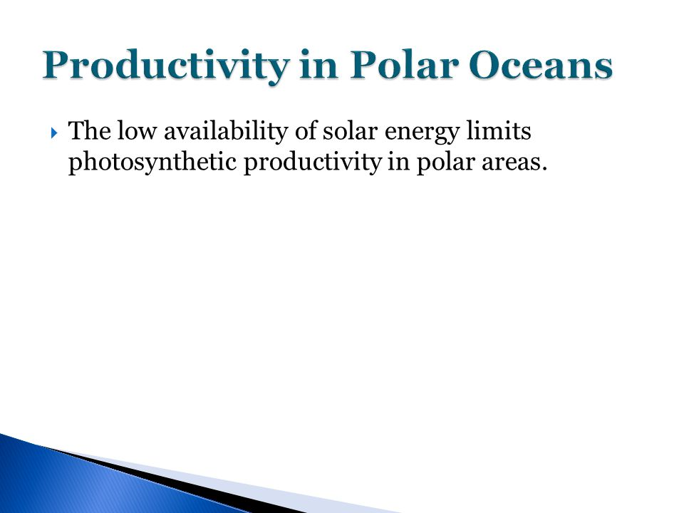  The low availability of solar energy limits photosynthetic productivity in polar areas.