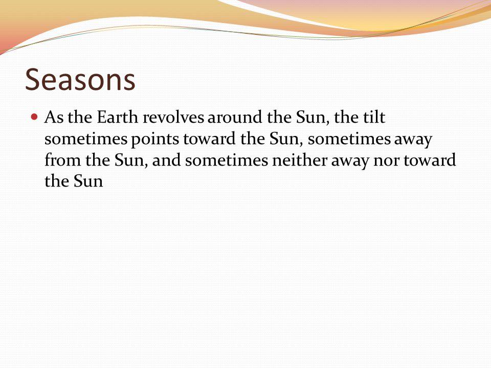 Seasons As the Earth revolves around the Sun, the tilt sometimes points toward the Sun, sometimes away from the Sun, and sometimes neither away nor toward the Sun