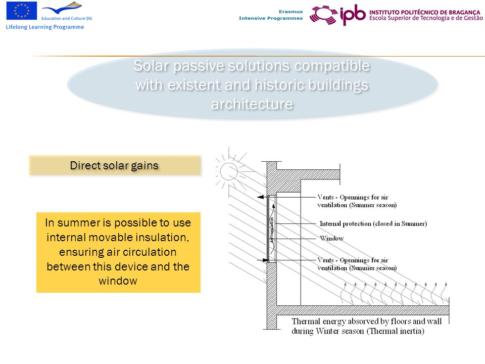 Solar passive solutions compatible with existent and historic buildings architecture Direct solar gains In summer is possible to use internal movable