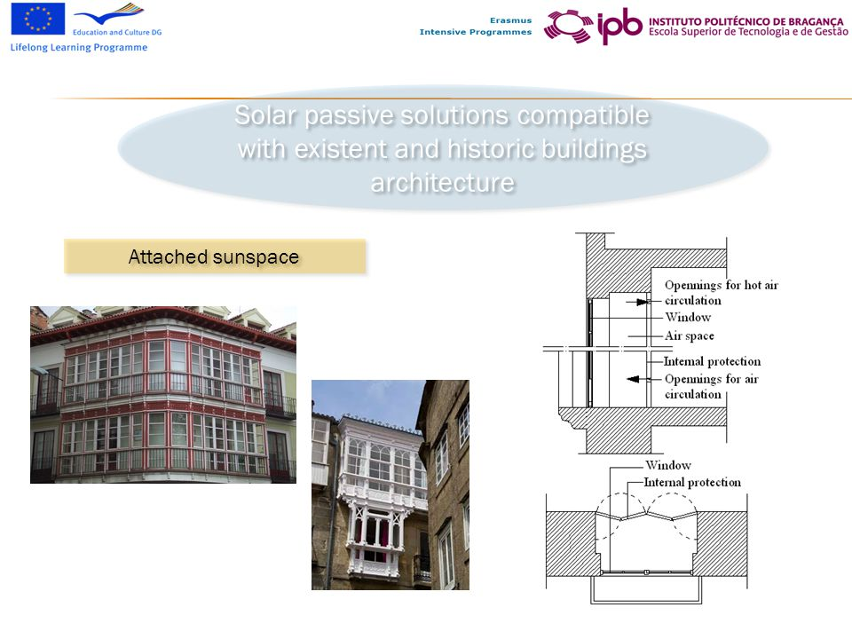 Solar passive solutions compatible with existent and historic buildings architecture Attached sunspace