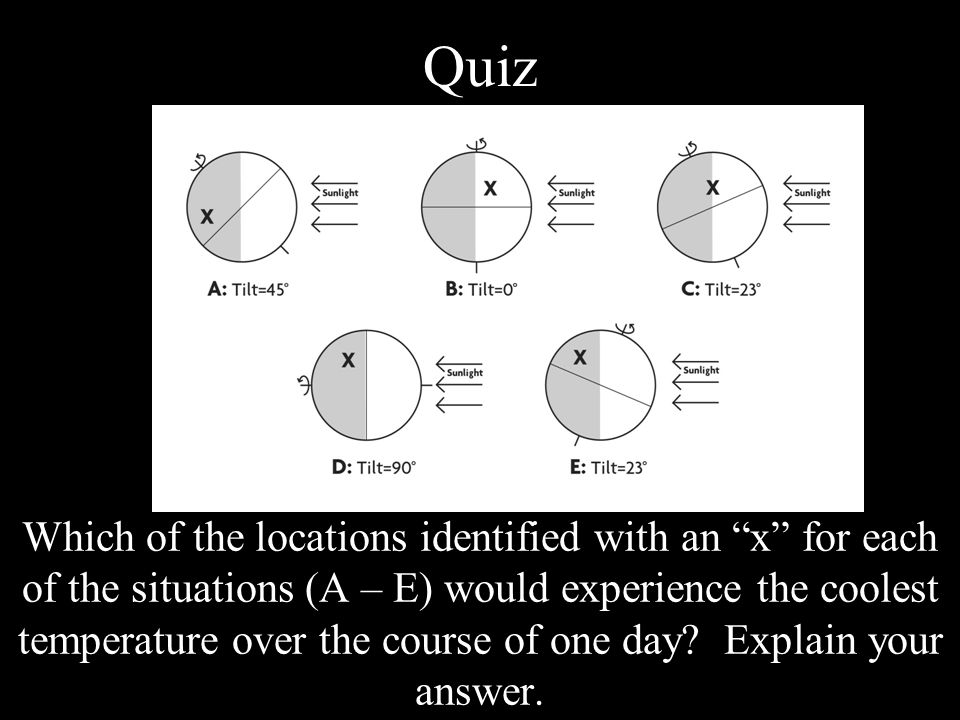 """Which of the locations identified with an """"x"""" for each of the situations (A – E) would experience the coolest temperature over the course of one day?"""