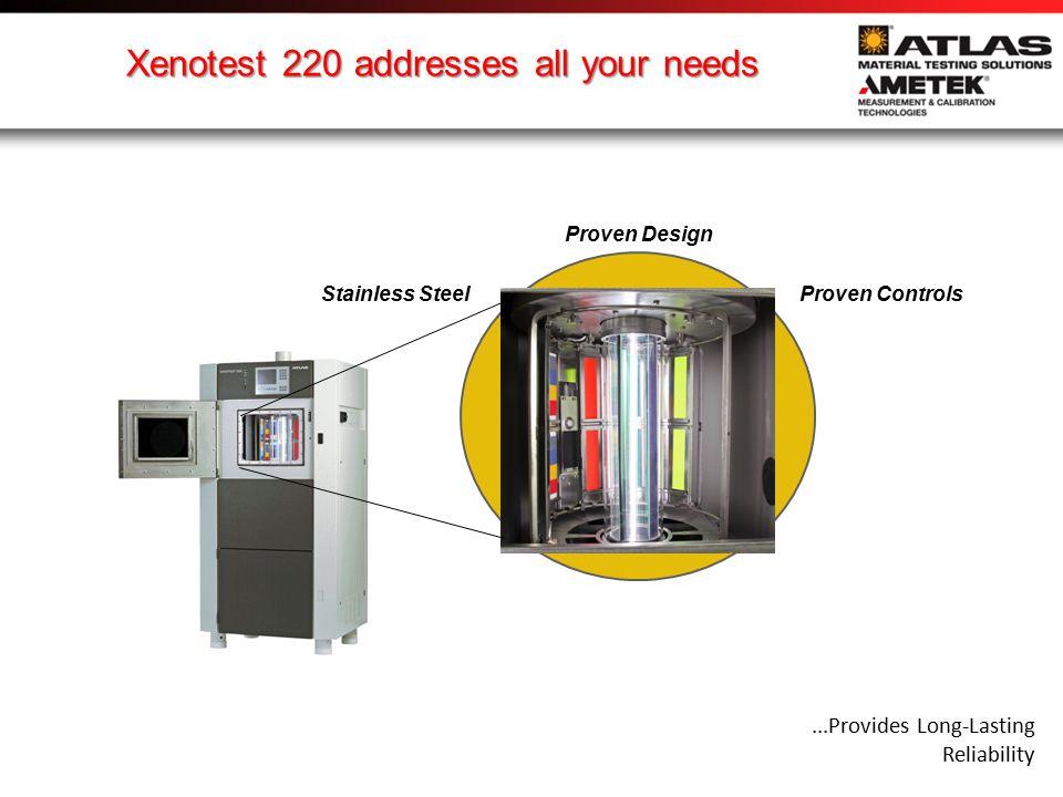 Air cooled Xenon-Instruments Xenotest Beta + Principle: Filter lantern / UV-Special glas exterior cylinder (Suprax) Xenotest Alpha +