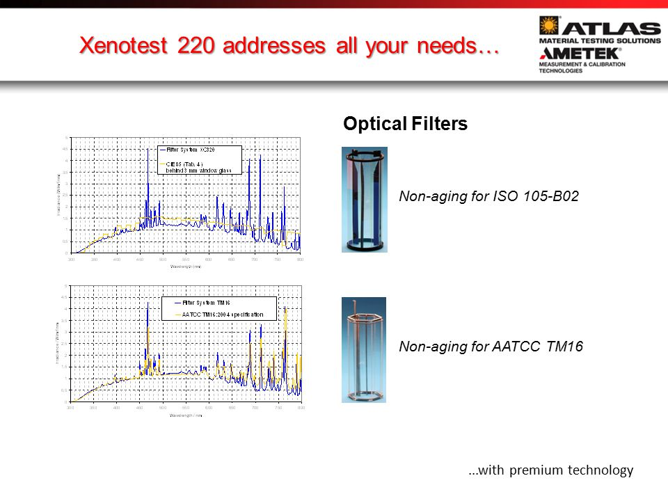 ...It's easy to program Xenotest 220 addresses all your needs…